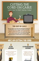 Cutting the Cord